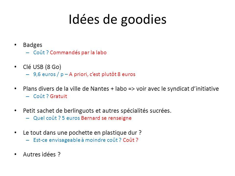 Idées de goodies Badges – Coût .
