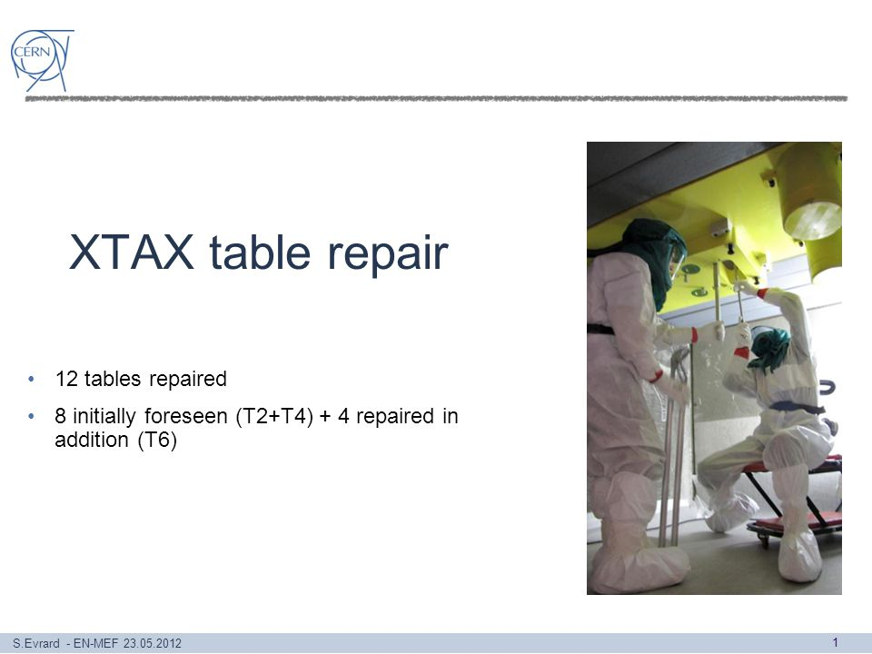 S.Evrard - EN-MEF 23.05.2012 XTAX table repair 1 12 tables repaired 8 initially foreseen (T2+T4) + 4 repaired in addition (T6)