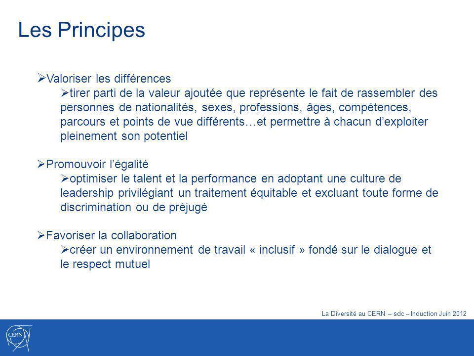 Les Dimensions de la Diversité action positive discrimination positive permettre à chacun de jouer un rôle …sans favoriser personne La Diversité au CERN – sdc – Induction Juin 2012