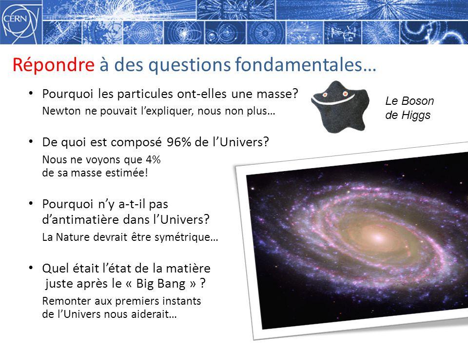 Répondre à des questions fondamentales… Pourquoi les particules ont-elles une masse.