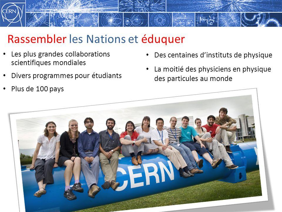 Rassembler les Nations et éduquer Les plus grandes collaborations scientifiques mondiales Divers programmes pour étudiants Plus de 100 pays Des centaines dinstituts de physique La moitié des physiciens en physique des particules au monde