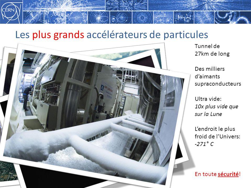 Les plus grands accélérateurs de particules Tunnel de 27km de long Des milliers daimants supraconducteurs Ultra vide: 10x plus vide que sur la Lune Lendroit le plus froid de lUnivers: -271° C En toute sécurité!