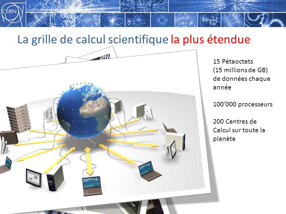 La grille de calcul scientifique la plus étendue 15 Pétaoctets (15 millions de GB) de données chaque année 100000 processeurs 200 Centres de Calcul sur toute la planète