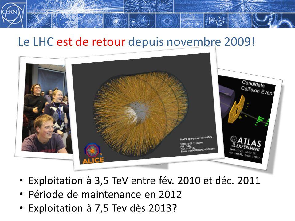 Le LHC est de retour depuis novembre 2009.Exploitation à 3,5 TeV entre fév.