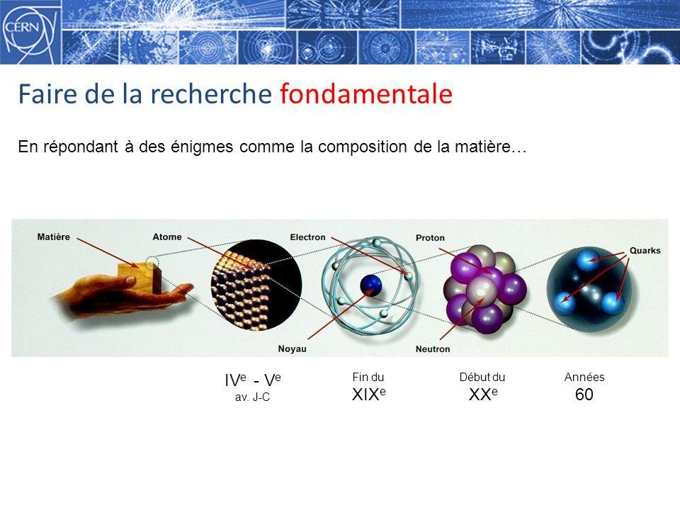 Faire de la recherche fondamentale En répondant à des énigmes comme la composition de la matière… IV e - V e av.