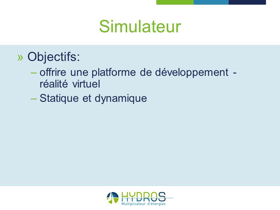 Simulateur Objectifs: –offrire une platforme de développement - réalité virtuel –Statique et dynamique –Introduire un modèle de vague pour la simulation dynamique