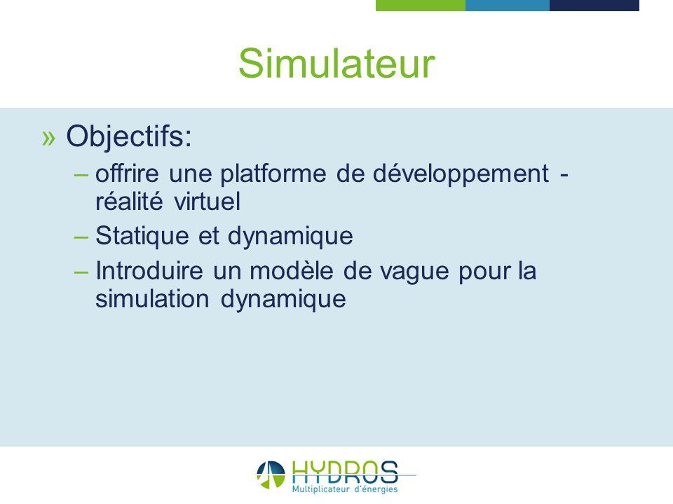 Simulateur Objectifs: –Offrir une plateforme de développement - réalité virtuel –Statique et dynamique –Introduire un modèle de vague pour la simulation dynamique –Prévisualiser les efforts