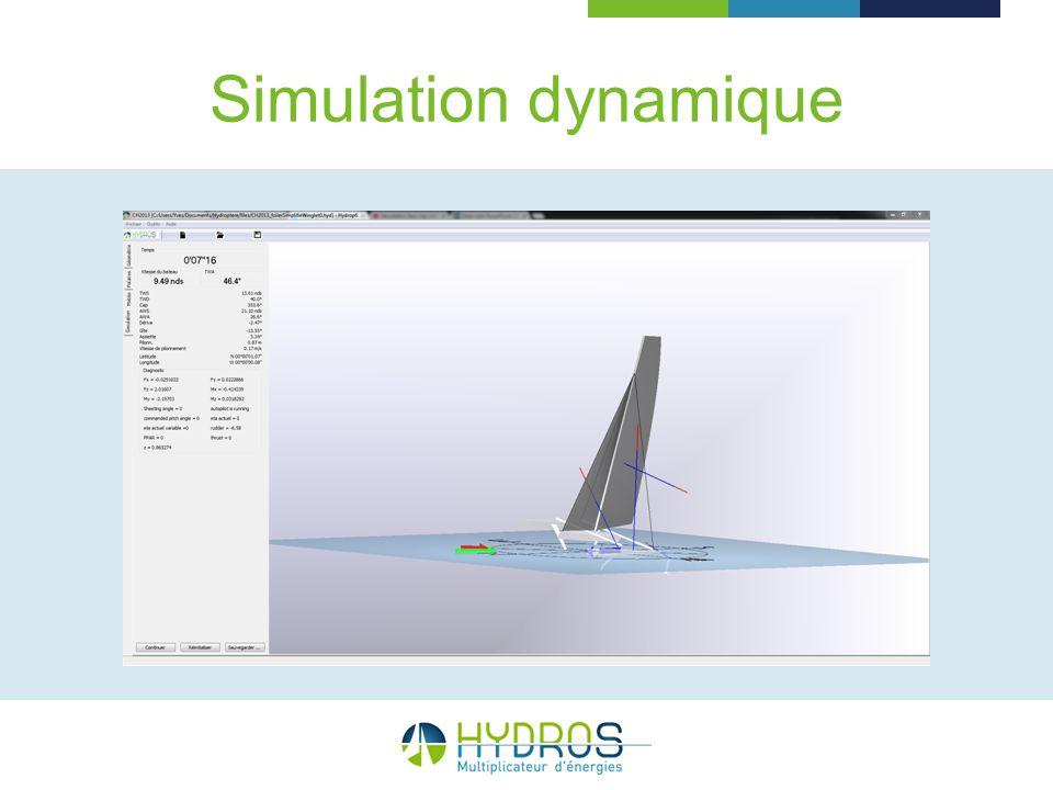 Simulation statique - VPP VPP = Velocity Prediction Program –Offre une carte des vitesses optimales du bateau à partir des plans –Définition simple et rapide dune géométrie –Permet un développement rapide dune géométrie optimisée