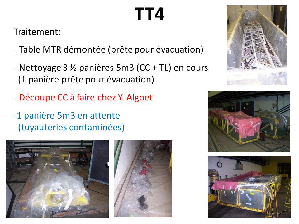 TT4 Traitement: - Table MTR démontée (prête pour évacuation) - Nettoyage 3 ½ panières 5m3 (CC + TL) en cours (1 panière prête pour évacuation) - Découpe CC à faire chez Y.