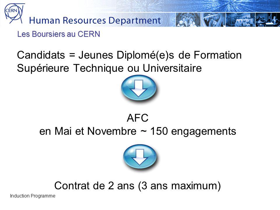 Les Boursiers au CERN Candidats = Jeunes Diplomé(e)s de Formation Supérieure Technique ou Universitaire Induction Programme AFC en Mai et Novembre ~ 150 engagements Contrat de 2 ans (3 ans maximum)