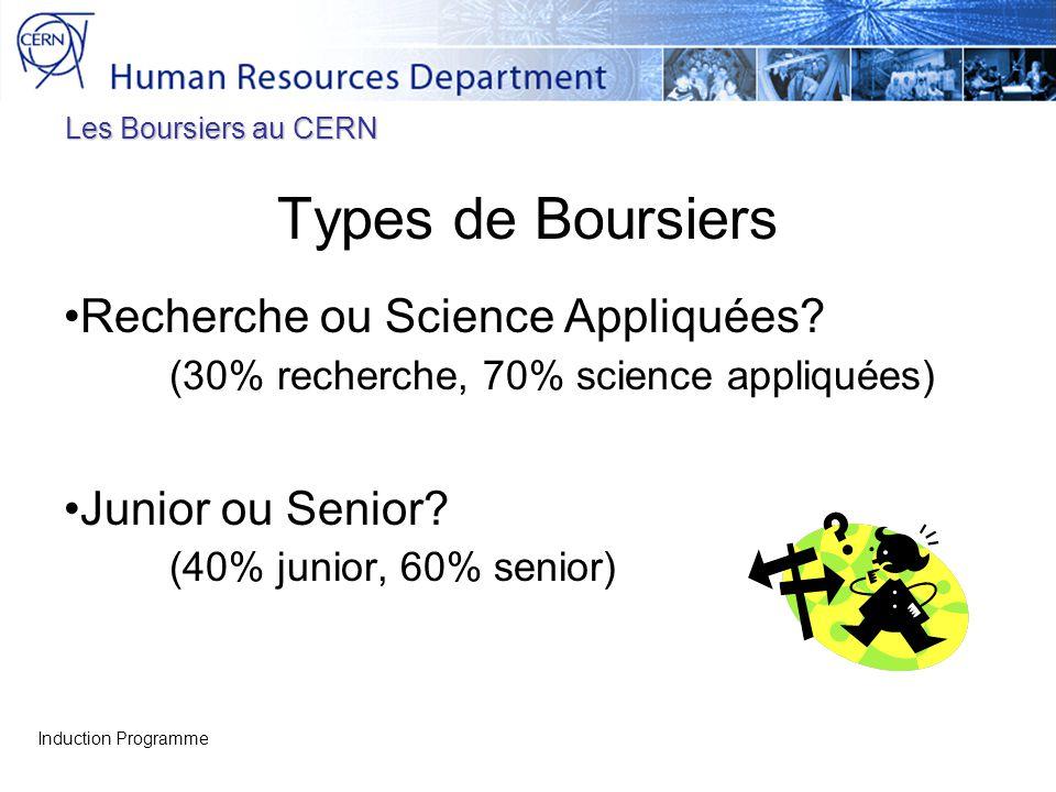 Les Boursiers au CERN Types de Boursiers Recherche ou Science Appliquées? (30% recherche, 70% science appliquées) Junior ou Senior? (40% junior, 60% s
