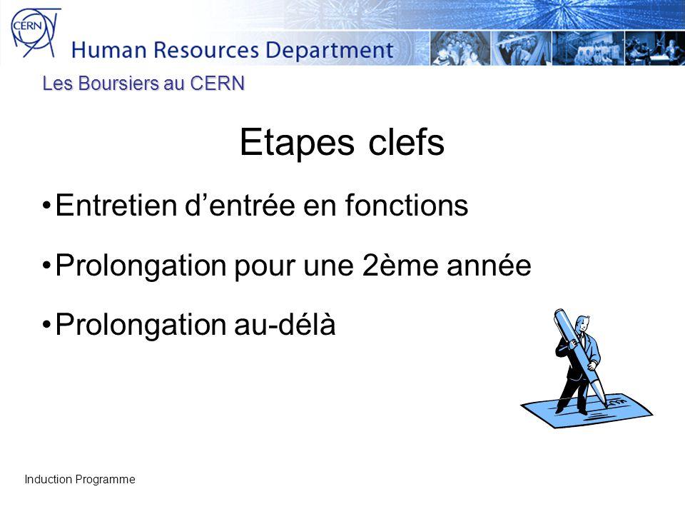 Les Boursiers au CERN Etapes clefs Entretien dentrée en fonctions Prolongation pour une 2ème année Prolongation au-délà Induction Programme