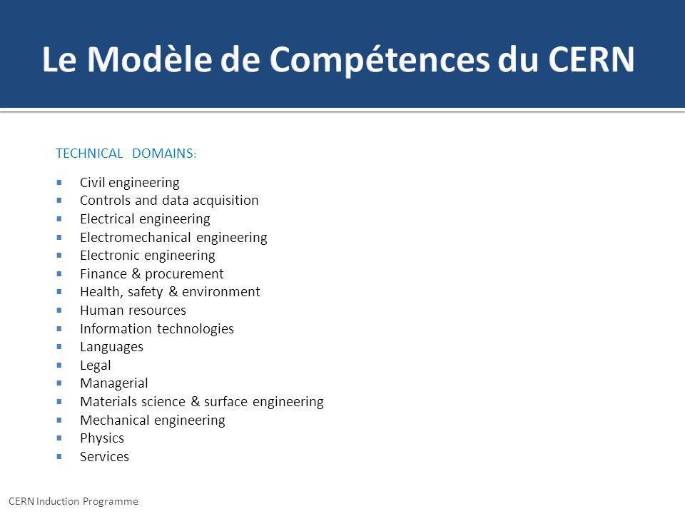 TECHNICAL DOMAINS : Civil engineering Controls and data acquisition Electrical engineering Electromechanical engineering Electronic engineering Financ