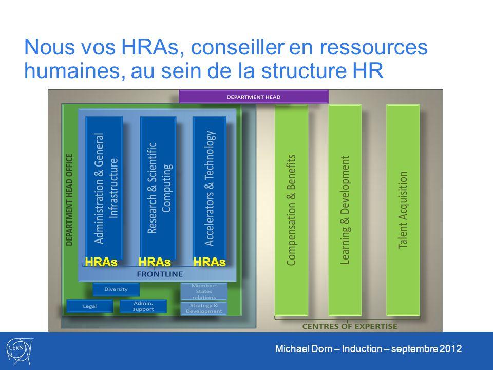 Michael Dorn – Induction – septembre 2012 Nous vos HRAs, conseiller en ressources humaines, au sein de la structure HR HRAs
