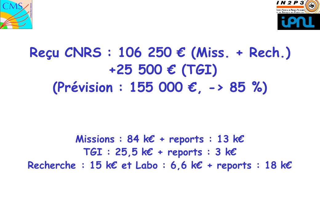 Reçu CNRS : 106 250 (Miss. + Rech.) +25 500 (TGI) (Prévision : 155 000, -> 85 %) Missions : 84 k + reports : 13 k TGI : 25,5 k + reports : 3 k Recherc