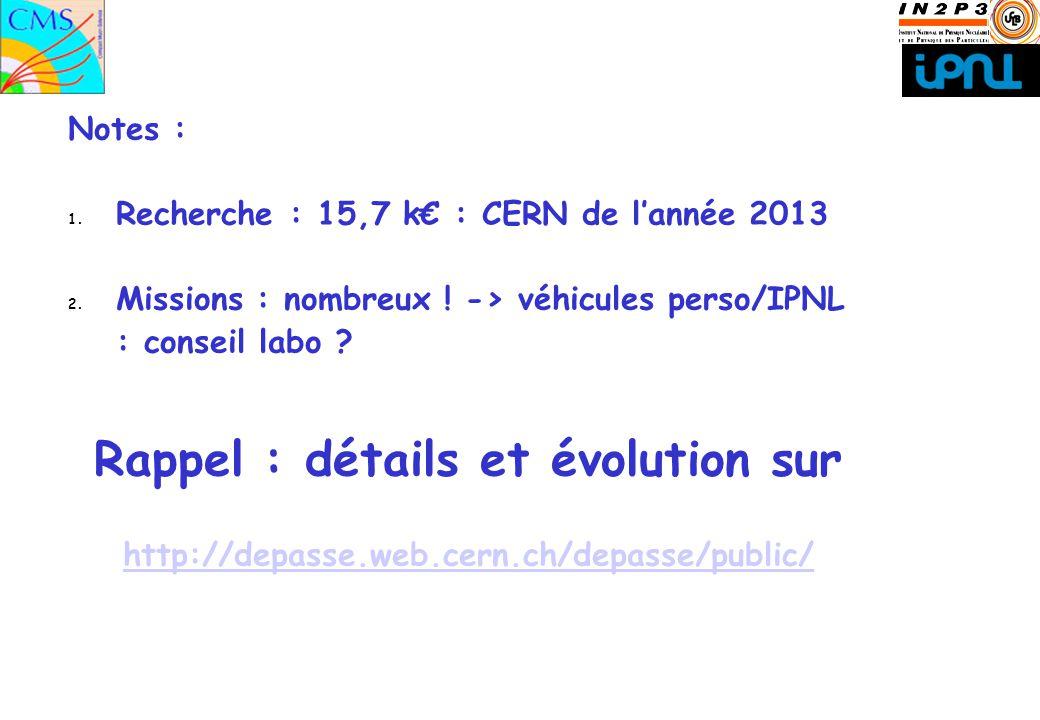 Notes : 1. Recherche : 15,7 k : CERN de lannée 2013 2. Missions : nombreux ! -> véhicules perso/IPNL : conseil labo ? Rappel : détails et évolution su
