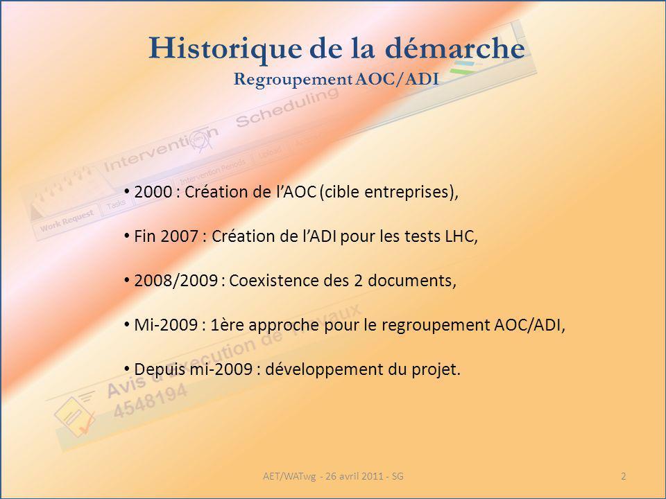 2000 : Création de lAOC (cible entreprises), Fin 2007 : Création de lADI pour les tests LHC, 2008/2009 : Coexistence des 2 documents, Mi-2009 : 1ère approche pour le regroupement AOC/ADI, Depuis mi-2009 : développement du projet.