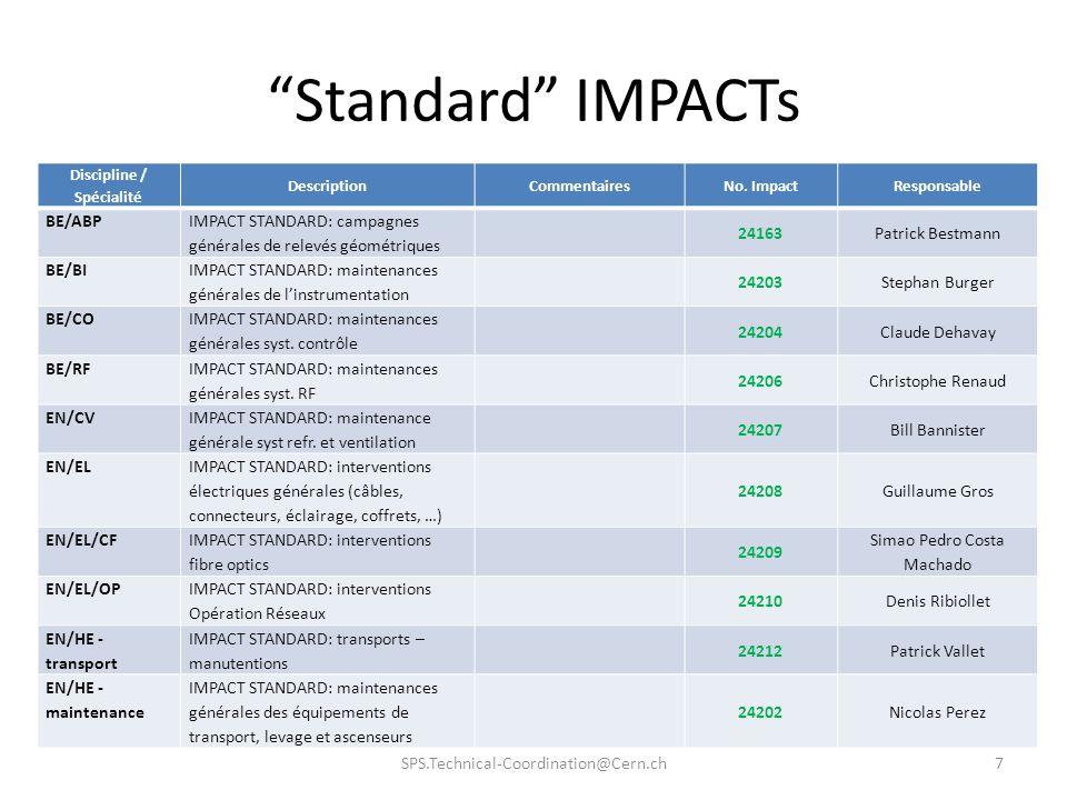 Standard IMPACTs SPS.Technical-Coordination@Cern.ch7 Discipline / Spécialité DescriptionCommentairesNo. ImpactResponsable BE/ABP IMPACT STANDARD: camp