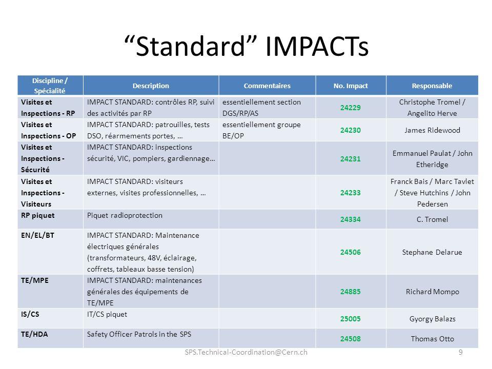 Standard IMPACTs SPS.Technical-Coordination@Cern.ch9 Discipline / Spécialité DescriptionCommentairesNo. ImpactResponsable Visites et Inspections - RP