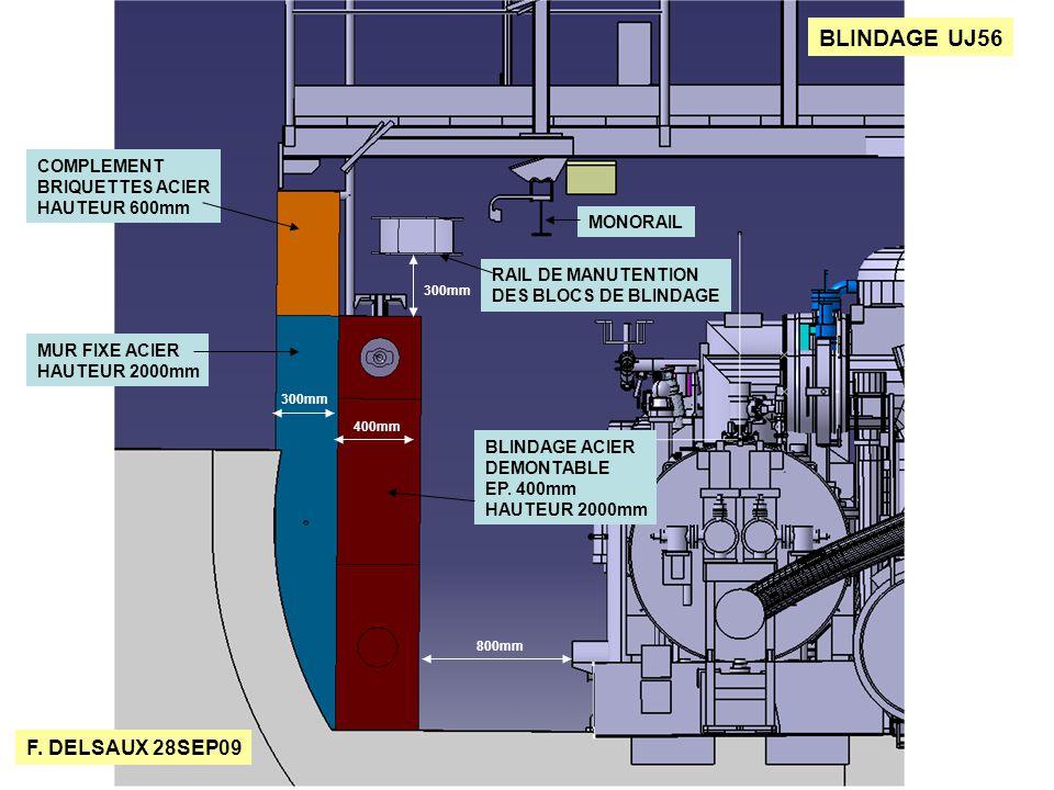 F. DELSAUX 28SEP09 BLINDAGE UJ56 MUR FIXE ACIER HAUTEUR 2000mm COMPLEMENT BRIQUETTES ACIER HAUTEUR 600mm BLINDAGE ACIER DEMONTABLE EP. 400mm HAUTEUR 2