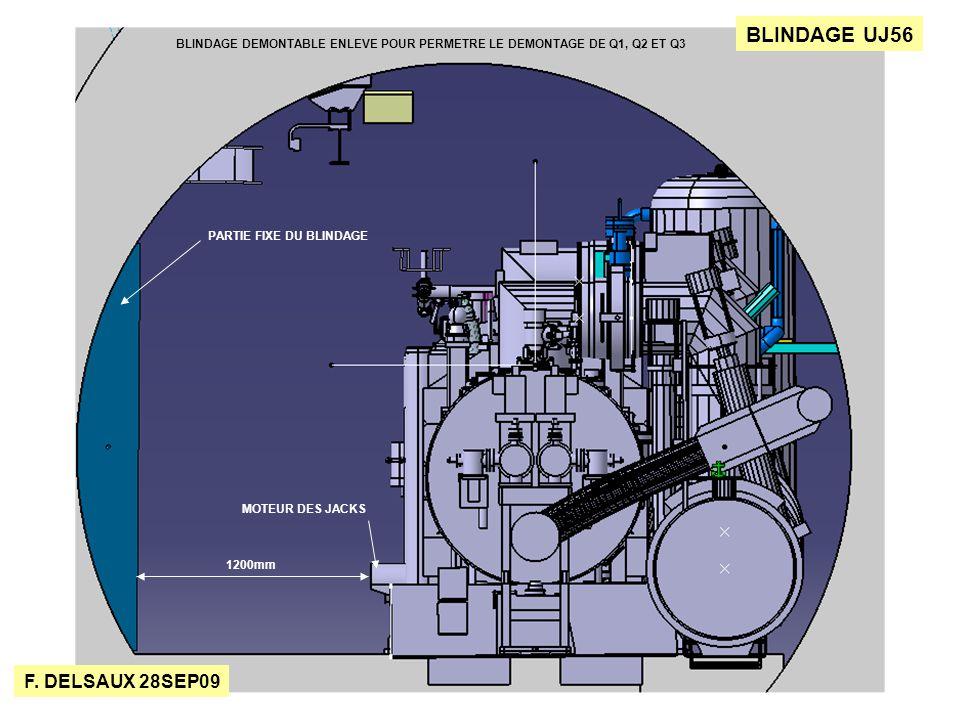 F. DELSAUX 28SEP09 BLINDAGE UJ56 1200mm MOTEUR DES JACKS PARTIE FIXE DU BLINDAGE BLINDAGE DEMONTABLE ENLEVE POUR PERMETRE LE DEMONTAGE DE Q1, Q2 ET Q3