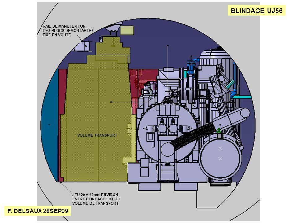 F. DELSAUX 28SEP09 BLINDAGE UJ56 VOLUME TRANSPORT JEU 20 A 40mm ENVIRON ENTRE BLINDAGE FIXE ET VOLUME DE TRANSPORT RAIL DE MANUTENTION DES BLOCS DEMON