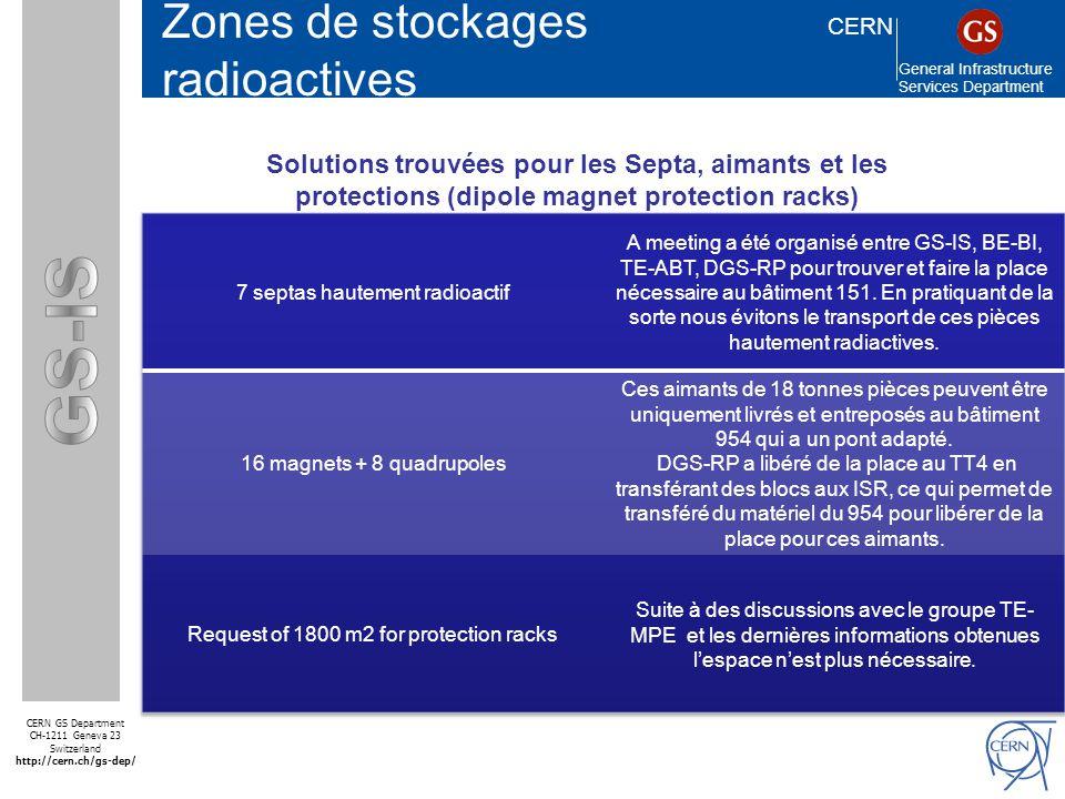 CERN General Infrastructure Services Department CERN GS Department CH-1211 Geneva 23 Switzerland http://cern.ch/gs-dep/ SMS Zones de stockages radioactives Prévision estimée dans un avenir assez proche : Un quinzaine de gros aimants devront prochainement sortir pour des raisons de sécurité du bâtiment 887 afin dêtre stockés dans un bâtiment prévu à cet effet, ces aimants sont actuellement entreposés sur des blocs le long des lignes de faisceaux (blocs actuellement non répertorié chez GS-IS-LS (la surface nécessaire représente env.