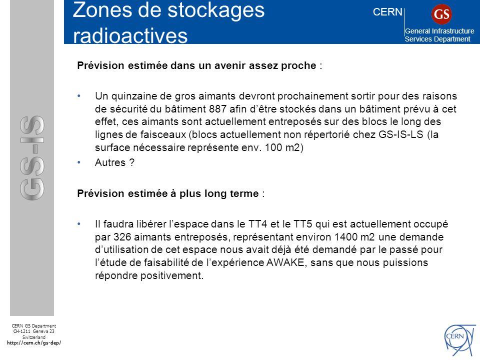 CERN General Infrastructure Services Department CERN GS Department CH-1211 Geneva 23 Switzerland http://cern.ch/gs-dep/ SMS Zones de stockages radioactives Conclusion : Nous avons pu répondre favorablement aux espaces qui nous ont été demandés pour le LS1; Nous ne pourrons plus répondre aux demandes de stockages supplémentaires au sol Les seules places encore disponibles sont pour des euro palettes évoqués ci- dessus.