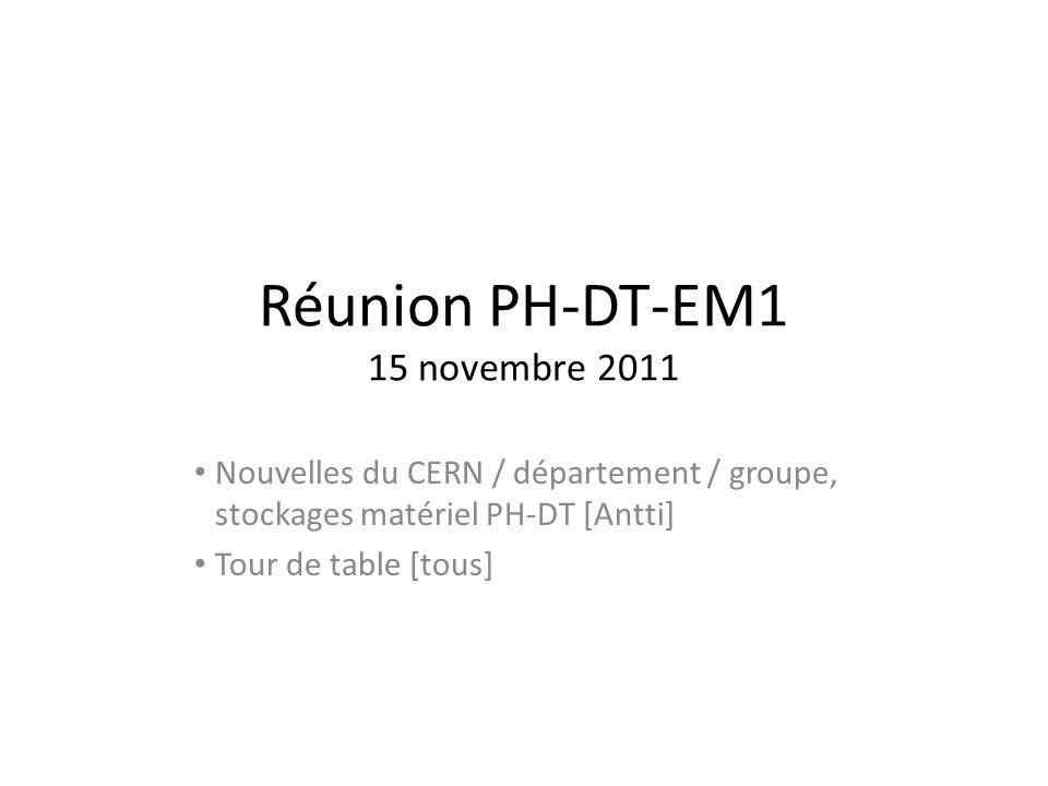 Réunion PH-DT-EM1 15 novembre 2011 Nouvelles du CERN / département / groupe, stockages matériel PH-DT [Antti] Tour de table [tous]
