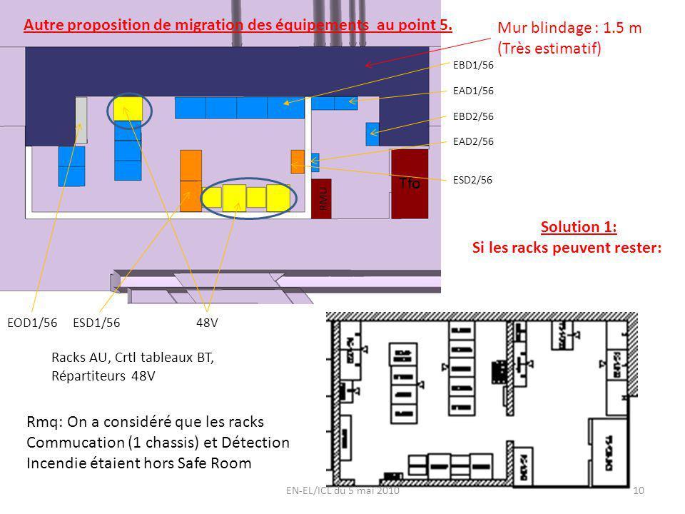 Tfo RMU EAD1/56 EBD1/56 EBD2/56 EAD2/56 ESD1/5648VEOD1/56 ESD2/56 Racks AU, Crtl tableaux BT, Répartiteurs 48V Rmq: On a considéré que les racks Commucation (1 chassis) et Détection Incendie étaient hors Safe Room Mur blindage : 1.5 m (Très estimatif) Solution 1: Si les racks peuvent rester: EN-EL/ICL du 5 mai 201010 Autre proposition de migration des équipements au point 5.