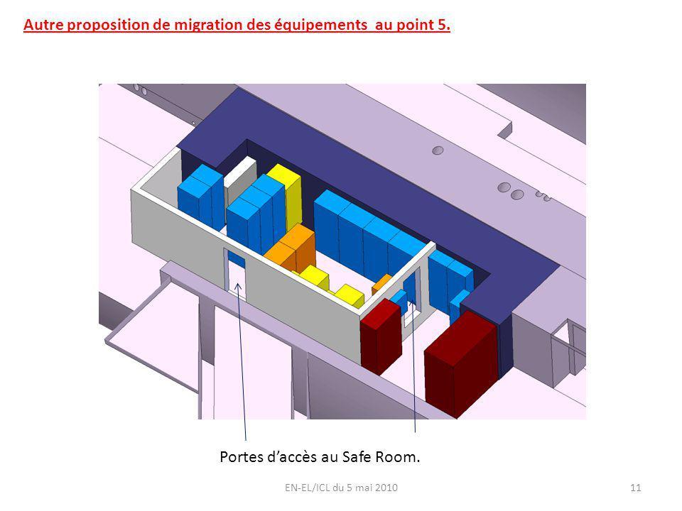 Portes daccès au Safe Room. EN-EL/ICL du 5 mai 201011 Autre proposition de migration des équipements au point 5.