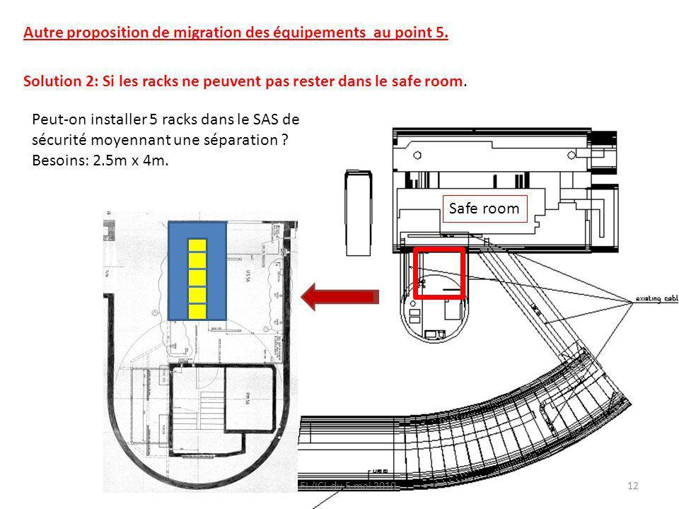 Safe room Solution 2: Si les racks ne peuvent pas rester dans le safe room. Peut-on installer 5 racks dans le SAS de sécurité moyennant une séparation