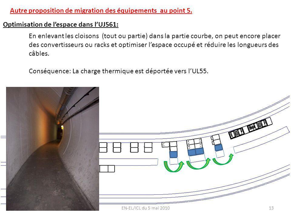 Optimisation de lespace dans lUJ561: En enlevant les cloisons (tout ou partie) dans la partie courbe, on peut encore placer des convertisseurs ou rack