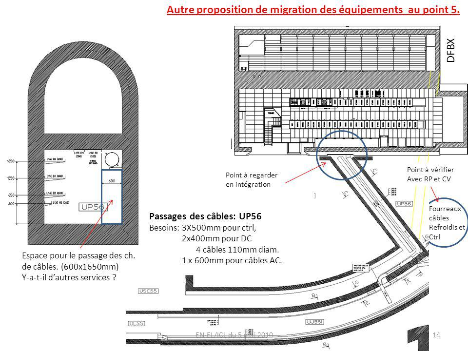 EN-EL/ICL du 5 mai 2010 Espace pour le passage des ch. de câbles. (600x1650mm) Y-a-t-il dautres services ? DFBX Passages des câbles: UP56 Besoins: 3X5