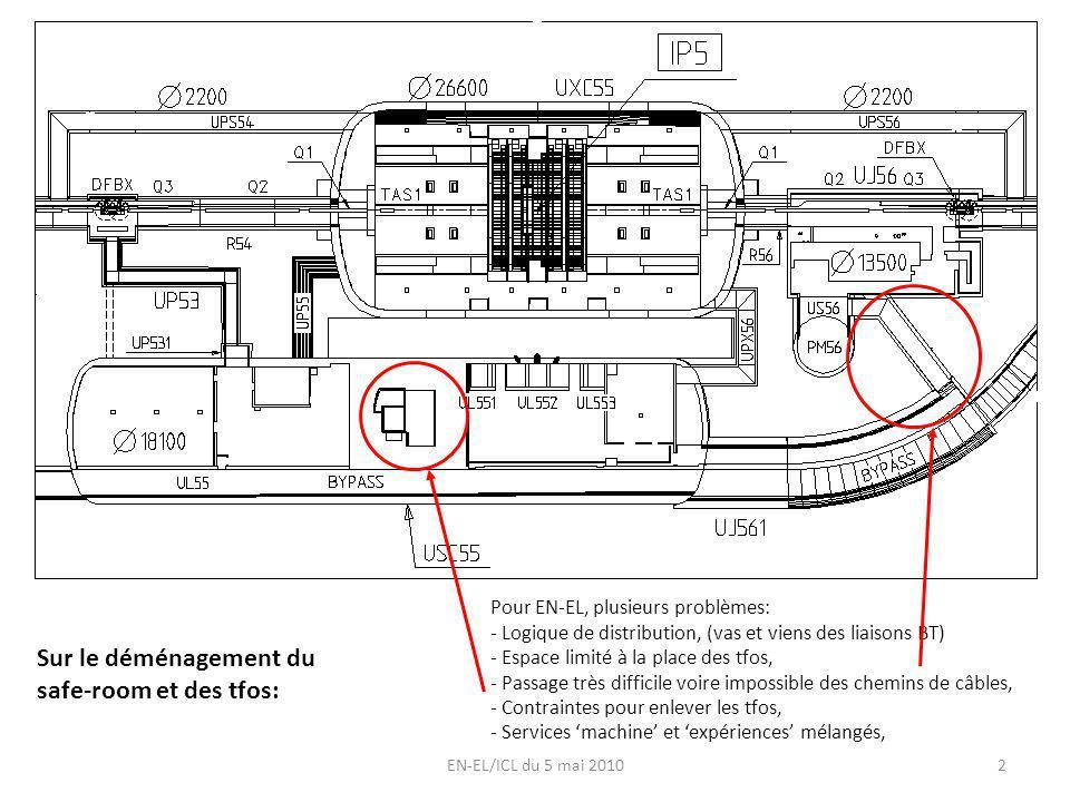 Pour EN-EL, plusieurs problèmes: - Logique de distribution, (vas et viens des liaisons BT) - Espace limité à la place des tfos, - Passage très difficile voire impossible des chemins de câbles, - Contraintes pour enlever les tfos, - Services machine et expériences mélangés, EN-EL/ICL du 5 mai 2010 Sur le déménagement du safe-room et des tfos: 2
