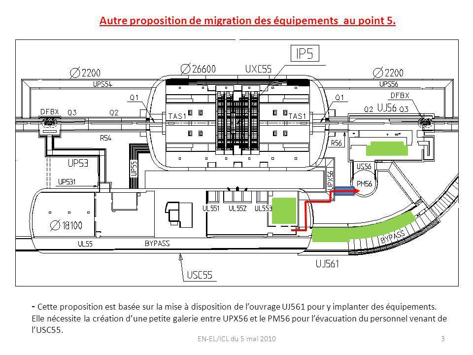 - Cette proposition est basée sur la mise à disposition de louvrage UJ561 pour y implanter des équipements.