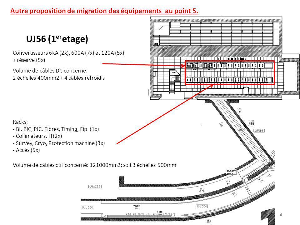 UJ56 (1 er etage) Convertisseurs 6kA (2x), 600A (7x) et 120A (5x) + réserve (5x) Racks: - BI, BIC, PIC, Fibres, Timing, Fip (1x) - Collimateurs, IT(2x) - Survey, Cryo, Protection machine (3x) - Accès (5x) Volume de câbles ctrl concerné: 121000mm2; soit 3 échelles 500mm Volume de câbles DC concerné: 2 échelles 400mm2 + 4 câbles refroidis 4 Autre proposition de migration des équipements au point 5.