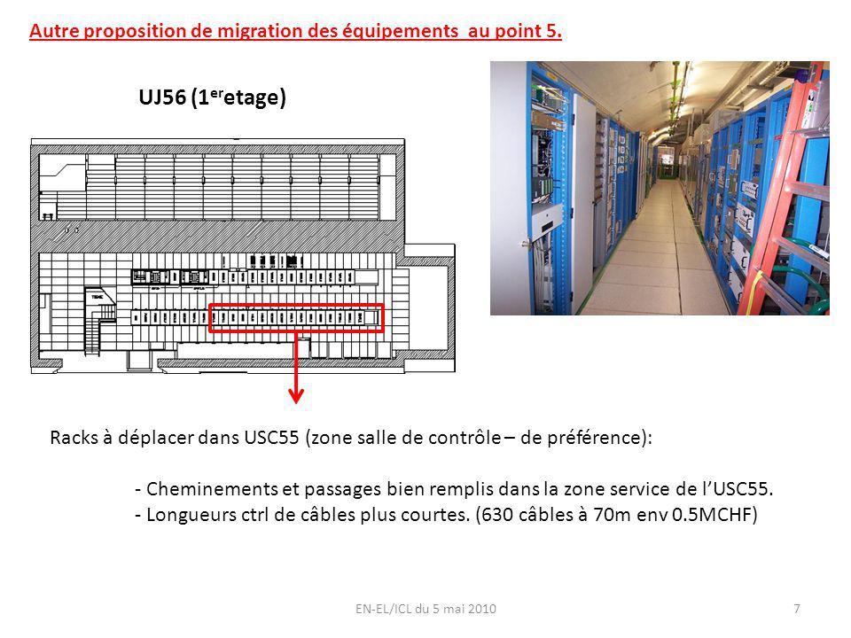 Racks à déplacer dans USC55 (zone salle de contrôle) Racks à déplacer dans USC55 (zone salle de contrôle – de préférence): - Cheminements et passages