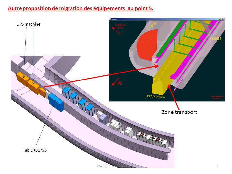 Zone transport UPS machine Tab ERD1/56 EN-EL/ICL du 5 mai 20109 Autre proposition de migration des équipements au point 5.