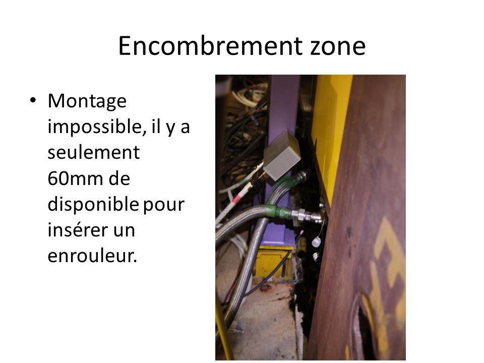 Encombrement zone Montage impossible, il y a seulement 60mm de disponible pour insérer un enrouleur.