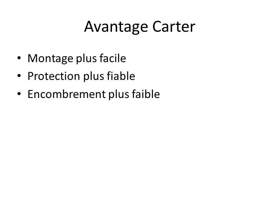Avantage Carter Montage plus facile Protection plus fiable Encombrement plus faible