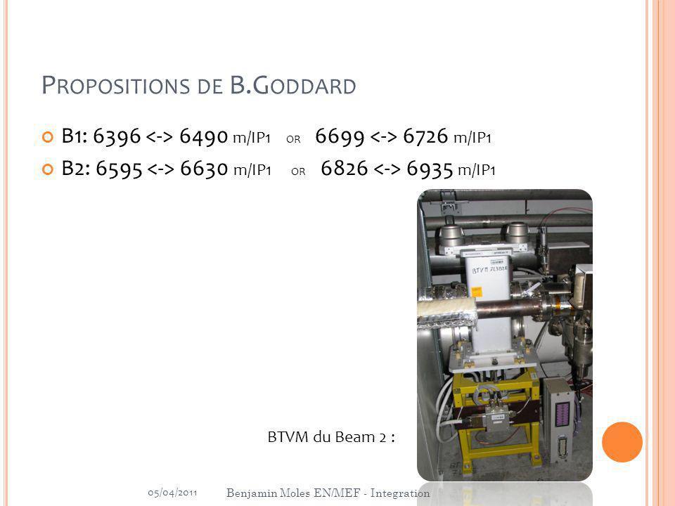 P ROPOSITIONS DE B.G ODDARD B1: 6396 <-> 6490 m/IP1 OR 6699 <-> 6726 m/IP1 B2: 6595 <-> 6630 m/IP1 OR 6826 <-> 6935 m/IP1 BTVM du Beam 2 : Benjamin Moles EN/MEF - Integration 05/04/2011