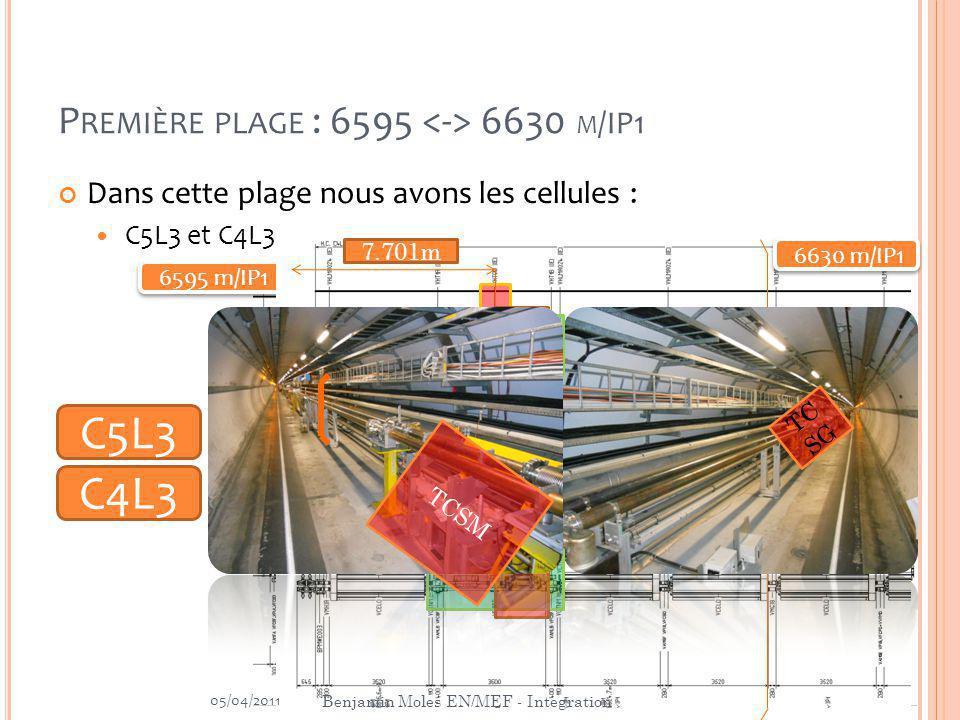 P REMIÈRE PLAGE : 6595 6630 M /IP1 Dans cette plage nous avons les cellules : C5L3 et C4L3 TCSG 6595 m/IP1 6630 m/IP1 C5L3 7.701m TCSM C4L3 TC SG Benjamin Moles EN/MEF - Integration 05/04/2011 TCSM