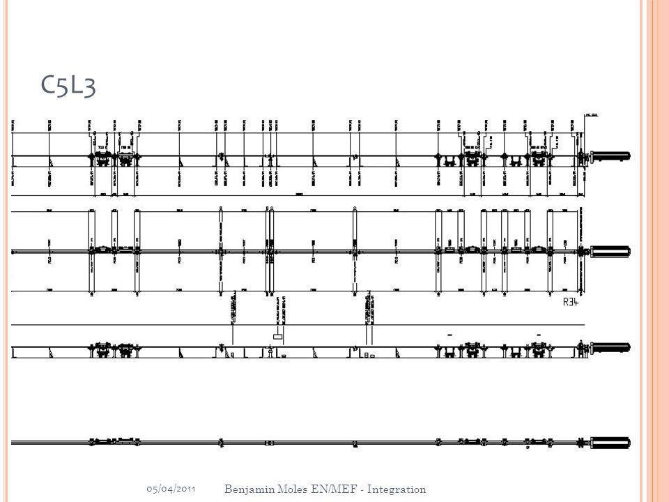 C5L3 Benjamin Moles EN/MEF - Integration 05/04/2011