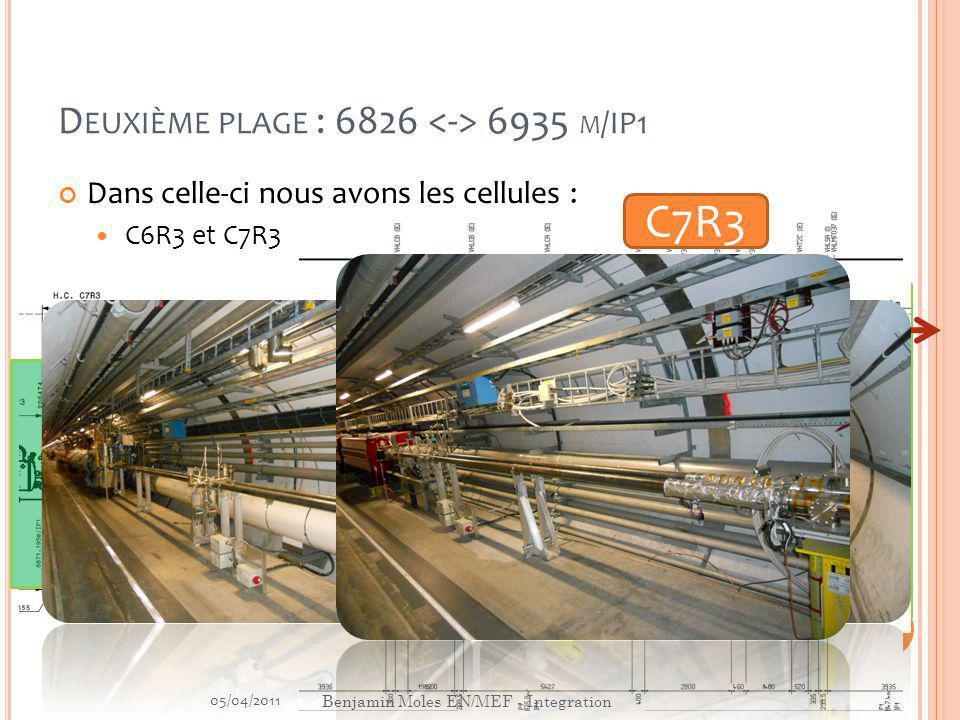 D EUXIÈME PLAGE : 6826 6935 M /IP1 Dans celle-ci nous avons les cellules : C6R3 et C7R3 C6R3 C7R3 TCLA B1 15m Benjamin Moles EN/MEF - Integration 05/04/2011