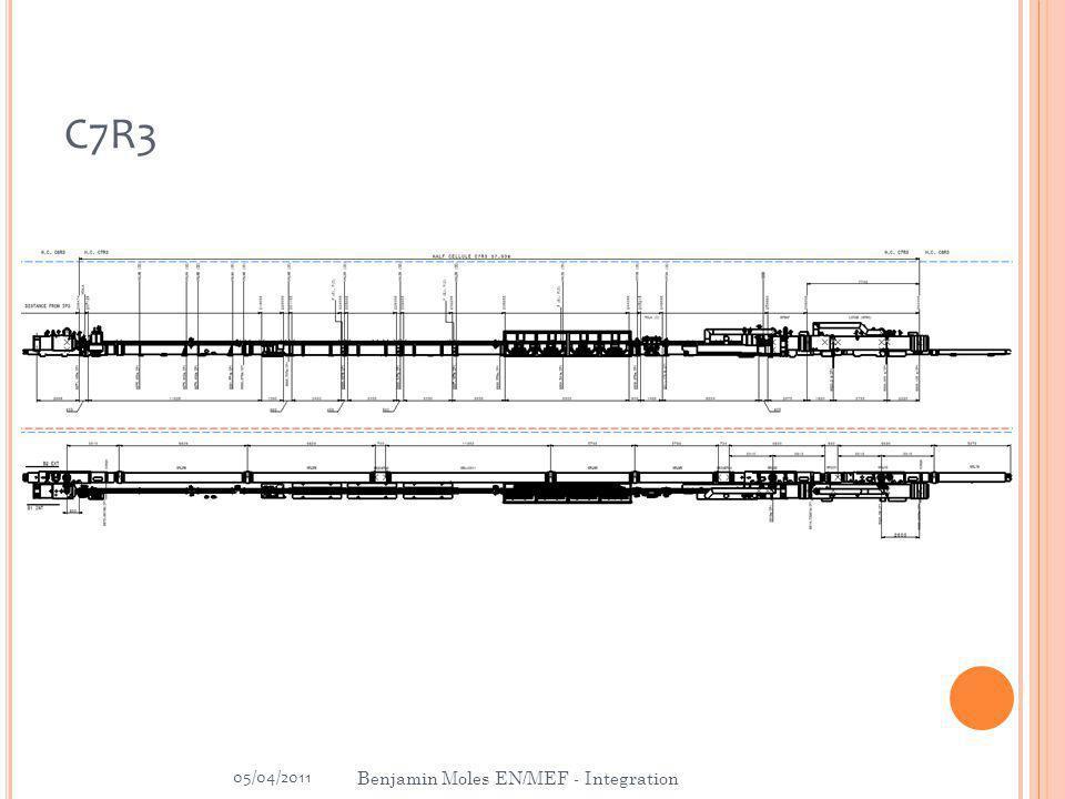 C7R3 Benjamin Moles EN/MEF - Integration 05/04/2011