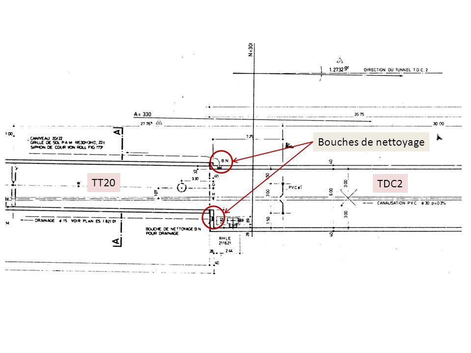 TT20 TDC2 Bouches de nettoyage