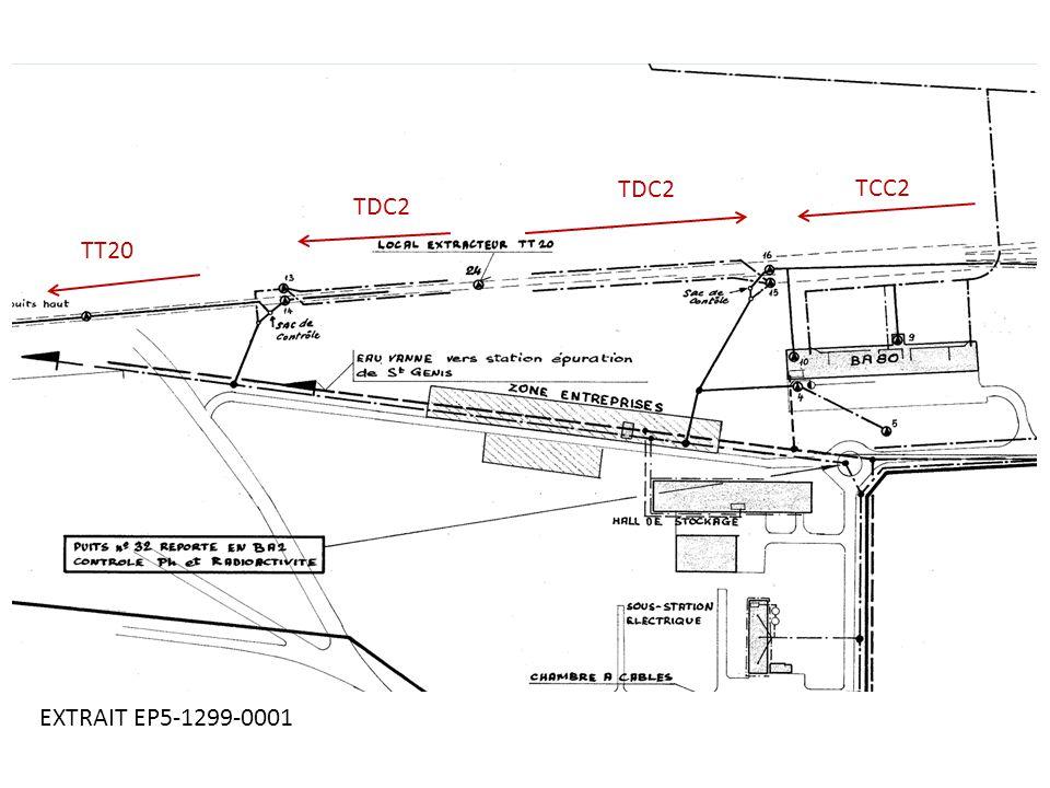 EXTRAIT EP5-1299-0001 TCC2 TDC2 TT20