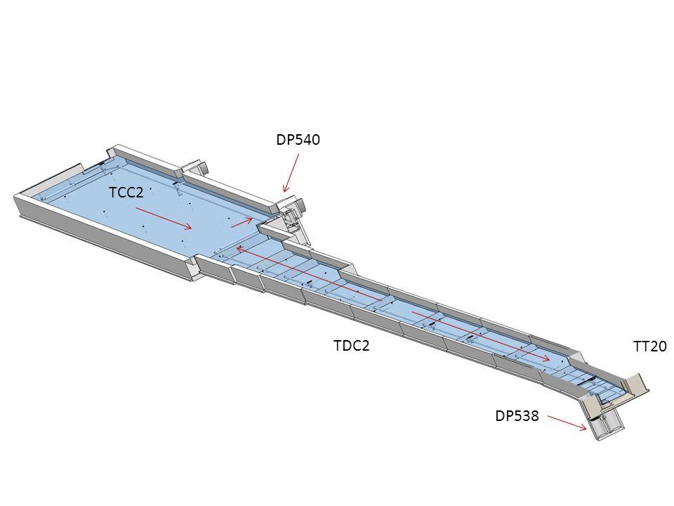 TCC2 TDC2 TT20 DP540 DP538