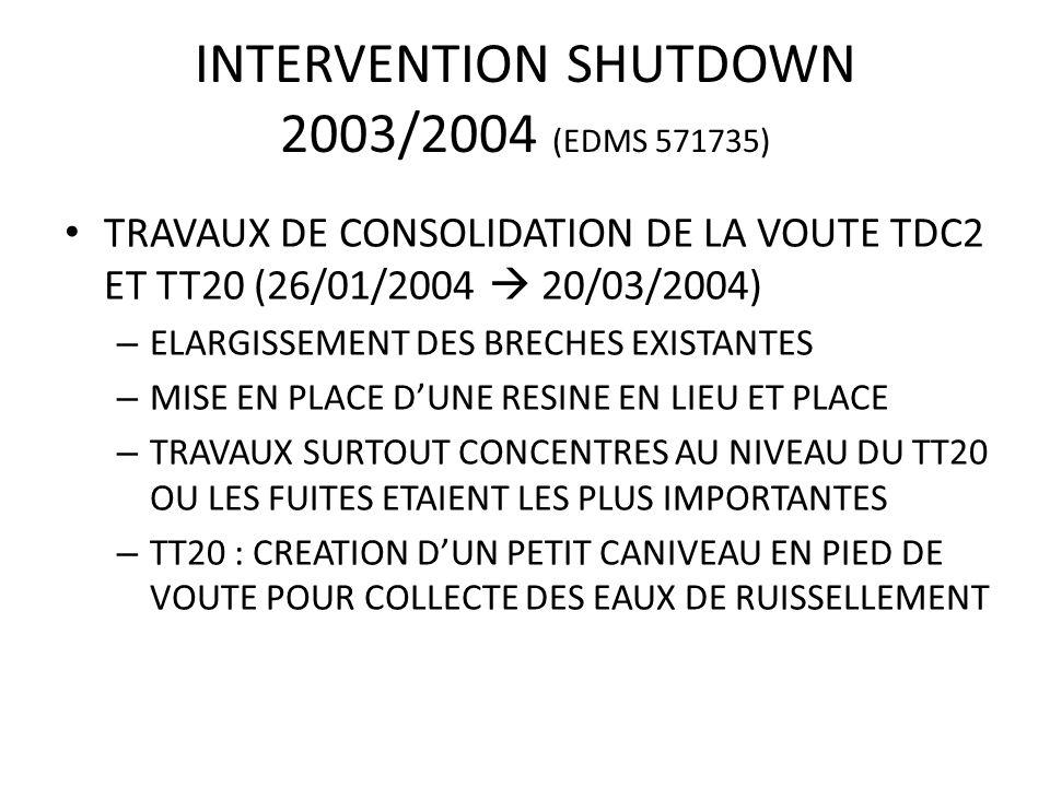 INTERVENTION SHUTDOWN 2003/2004 (EDMS 571735) TRAVAUX DE CONSOLIDATION DE LA VOUTE TDC2 ET TT20 (26/01/2004 20/03/2004) – ELARGISSEMENT DES BRECHES EXISTANTES – MISE EN PLACE DUNE RESINE EN LIEU ET PLACE – TRAVAUX SURTOUT CONCENTRES AU NIVEAU DU TT20 OU LES FUITES ETAIENT LES PLUS IMPORTANTES – TT20 : CREATION DUN PETIT CANIVEAU EN PIED DE VOUTE POUR COLLECTE DES EAUX DE RUISSELLEMENT